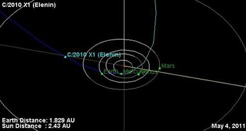 El 'temido' cometa Elenin se diluye y desaparece