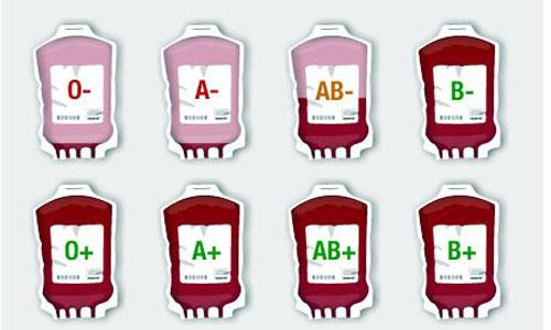 Llamamiento urgente por falta de sangre