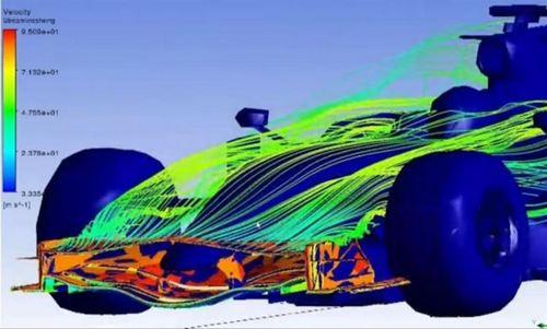 La simulación de ingeniería se pone a prueba en la Fórmula 1