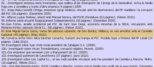 Método 3 espió a Munar, Carbonero, Llompart y al falso príncipe Jacinto