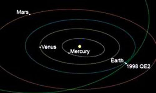 Un asteroide de 3 kilómetros se acercará a la Tierra el día 31