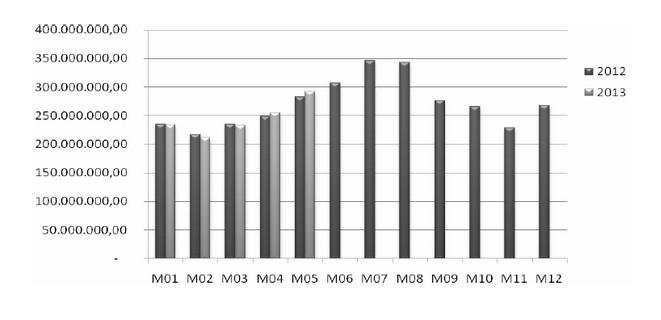 El comercio minorista balear subió un 4,5% sus ventas en el mes de febrero