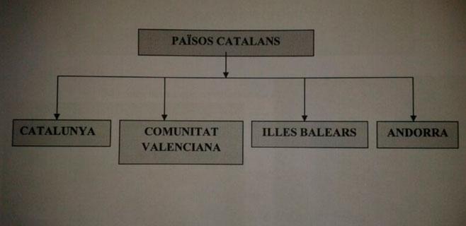 La AEB denuncia el uso de un libro de texto que explica los Països Catalans