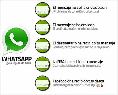 Guia de checks del nuevo WhatsApp