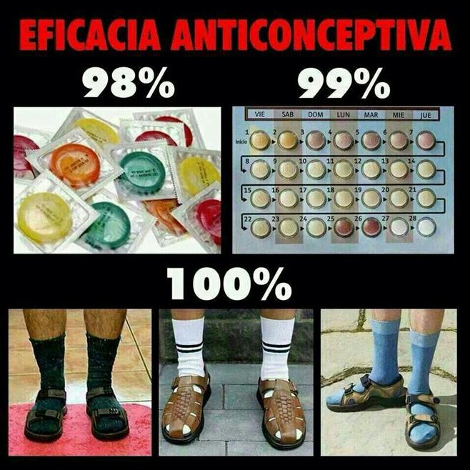 Método anticonceptivo infalible