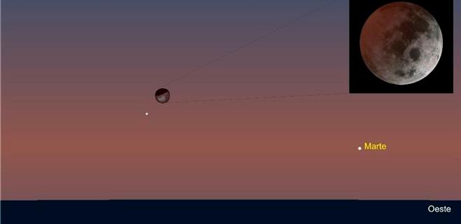 Un eclipse inaugura este martes las 'cuatro lunas de sangre'