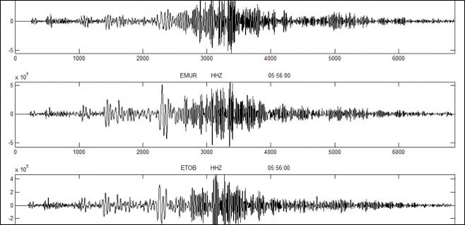 Registrado un terremoto de 7,8 en Papua Nueva-Guinea