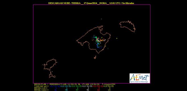 Caen 360 rayos sobre Mallorca