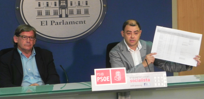 El PSIB acusa a Sansaloni de