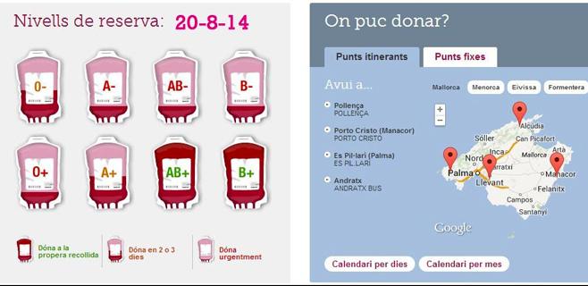 Se necesitan 152 donaciones de sangre del grupo 0+