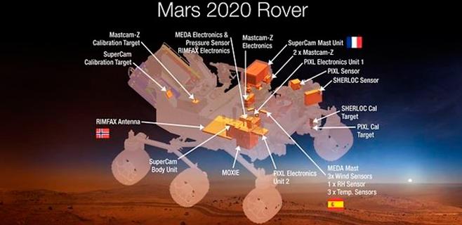 La misión Marte 2020 investigará convertir CO2 en oxígeno