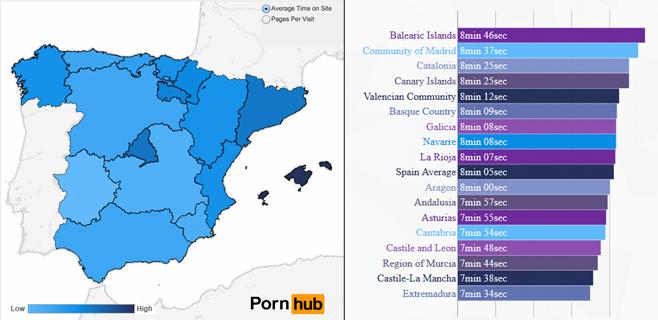Balears es la CCAA que más porno consume de España