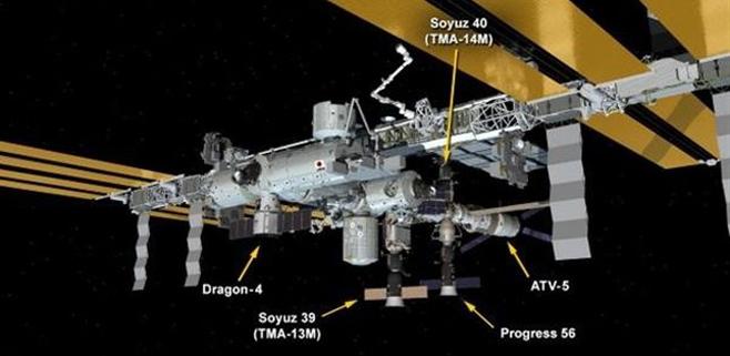 Parking completo en la Estación Espacial Internacional