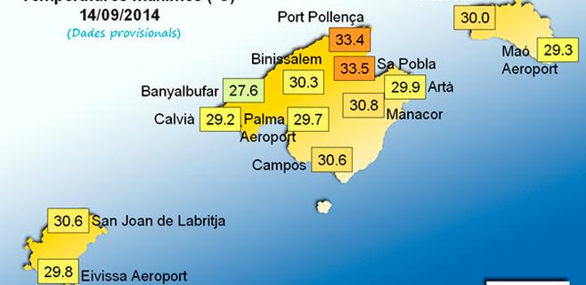 Septiembre cierra con temperaturas récord 2,3º por encima de lo normal