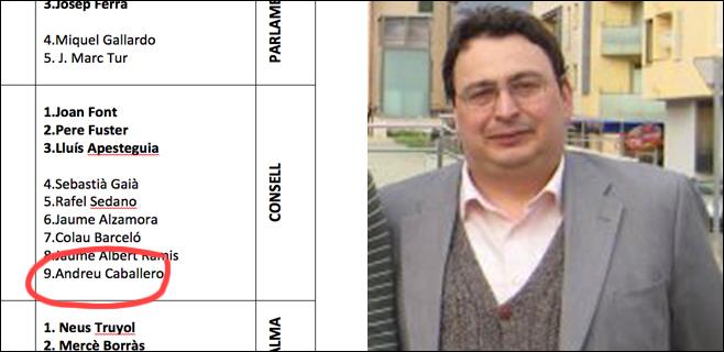 El PSM-Entesa promueve a un condenado en sus listas para el Consell