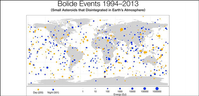 La NASA revela dónde caen los meteoritos