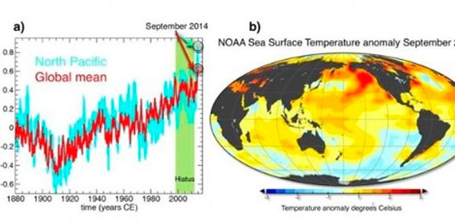 La temperatura del océano batió todos los registros este verano