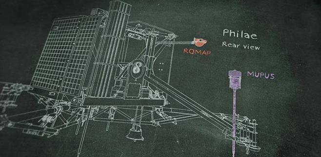 Philae encuentra hielo