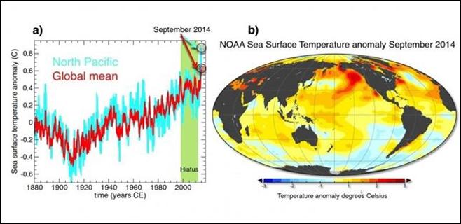 La temperatura del océano batió todos los registros