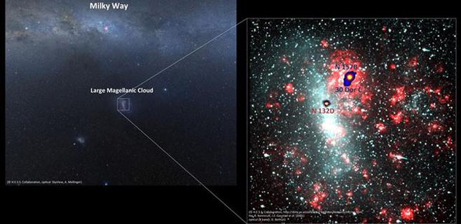 Captadas las primeras fuentes de rayos gamma
