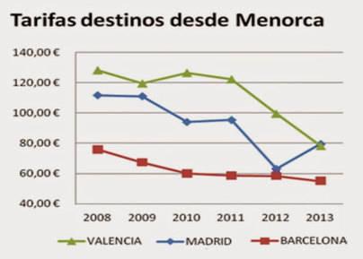Nuevo engaño en la ruta con Madrid