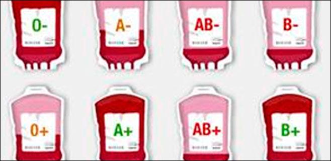 Banc de Sang pide donaciones de los grupos 0+, B-, AB+ y AB- urgentemente