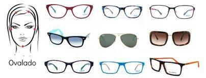 5 pasos para elegir bien tus gafas