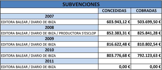 subvenciones-diario-de-mallorca